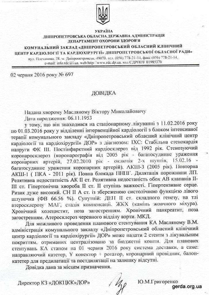 Масляний Віктор Миколайович